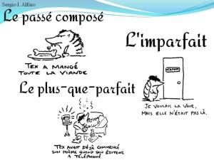 The passé composé, imparfait, and plus-que-parfait contrasted. Picture source: http://loiseaudufle.blogspot.com/2012/09/le-passe-passe-compose-imparfait-plus.html, who put it together from images on the excellent Tex's French Grammar web site, at https://www.laits.utexas.edu/tex/.
