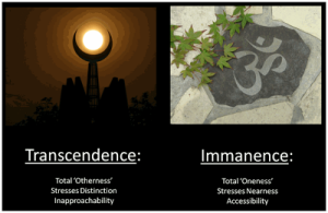 transcendence and immanece