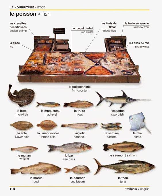 poissons-b475313b200d67ac8b7433d85e9b4004