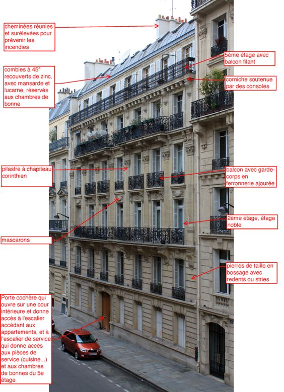 haussmann-with-details-in-french-f5d8b7f457292025a07b4a0283731c5c