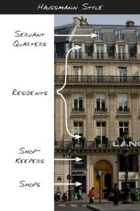 haussmann-with-floors-indicated-by-hand-81de56bf1bf1a125a06a1def21481833
