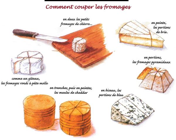 comment-bien-couper-les-fromages