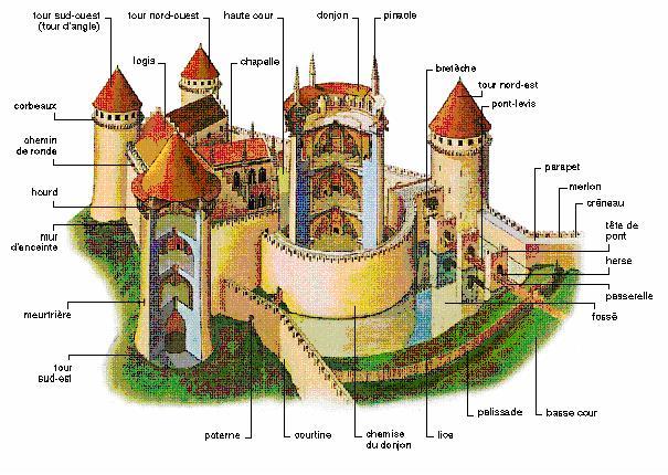 Chateau fort de coucy