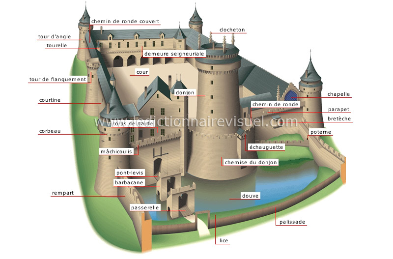 Châteaux forts: How do French children learn vocabulary?