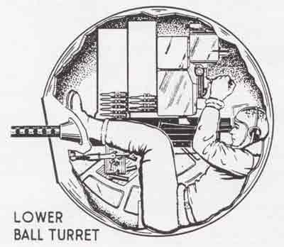 Death of the Ball Turret Gunner: Lexical fields
